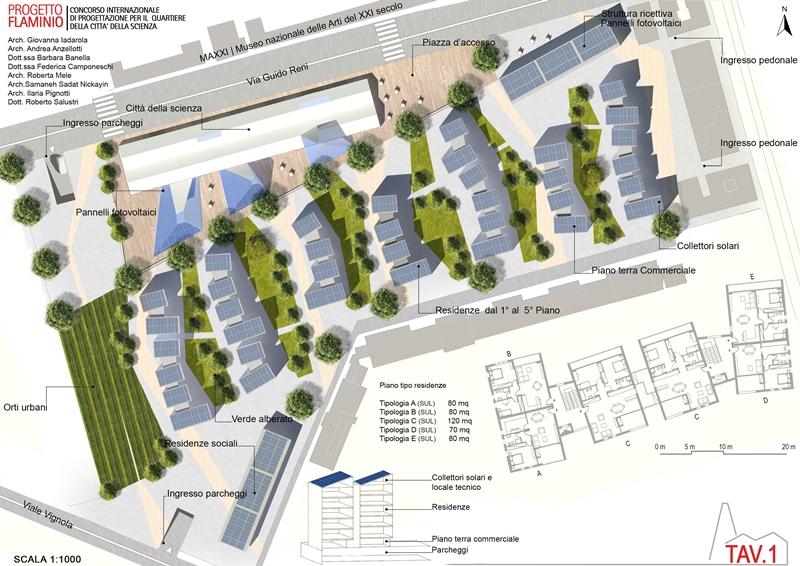 architettura solare un progetto per una transition town